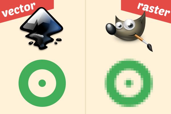 Inkscape Y Gimp Comparaci N De Vectores Y Mapa De Bits